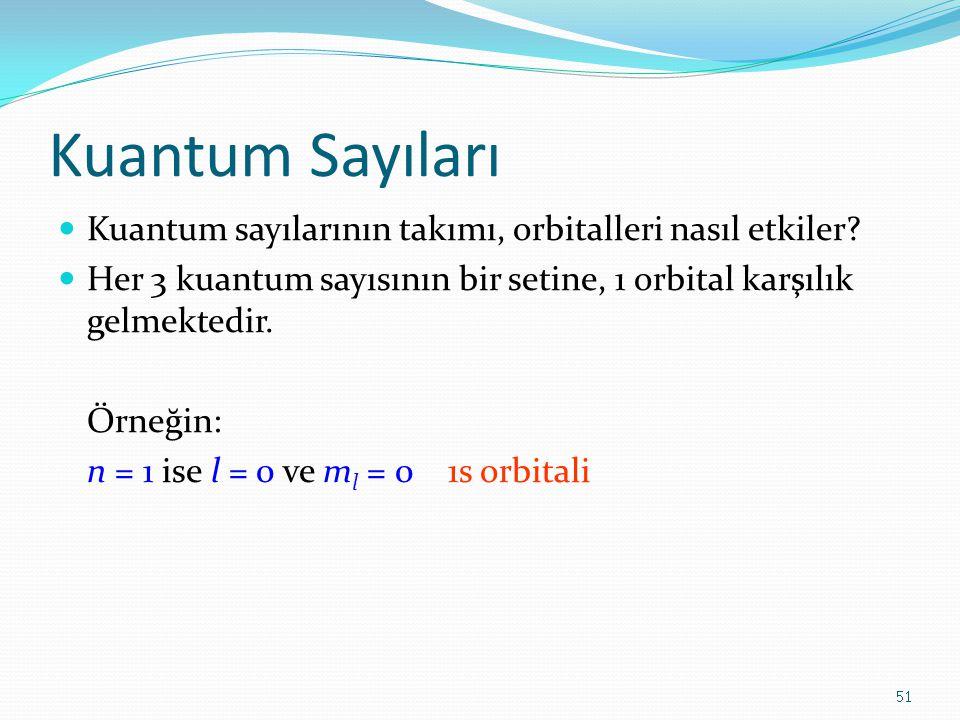Kuantum Sayıları Kuantum sayılarının takımı, orbitalleri nasıl etkiler? Her 3 kuantum sayısının bir setine, 1 orbital karşılık gelmektedir. Örneğin: n