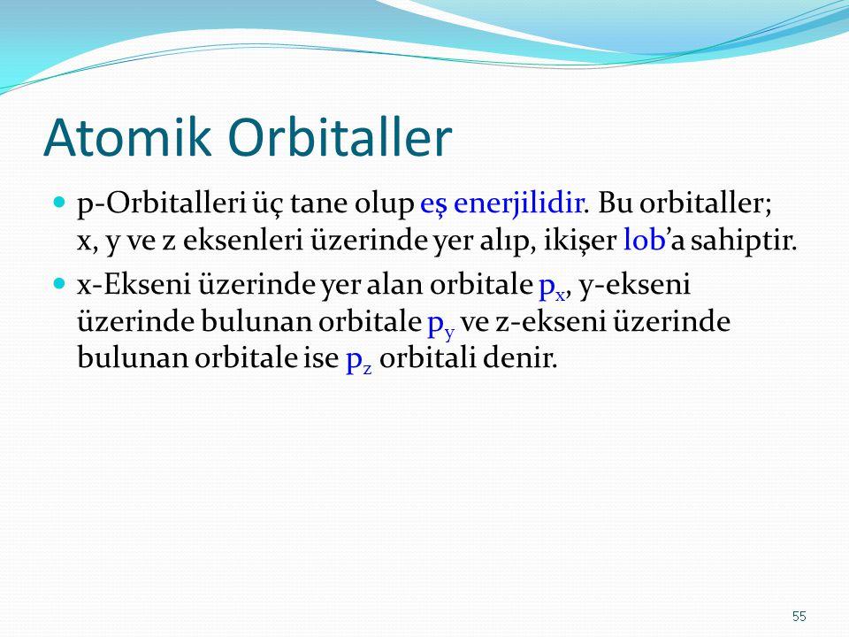 Atomik Orbitaller p-Orbitalleri üç tane olup eş enerjilidir. Bu orbitaller; x, y ve z eksenleri üzerinde yer alıp, ikişer lob'a sahiptir. x-Ekseni üze