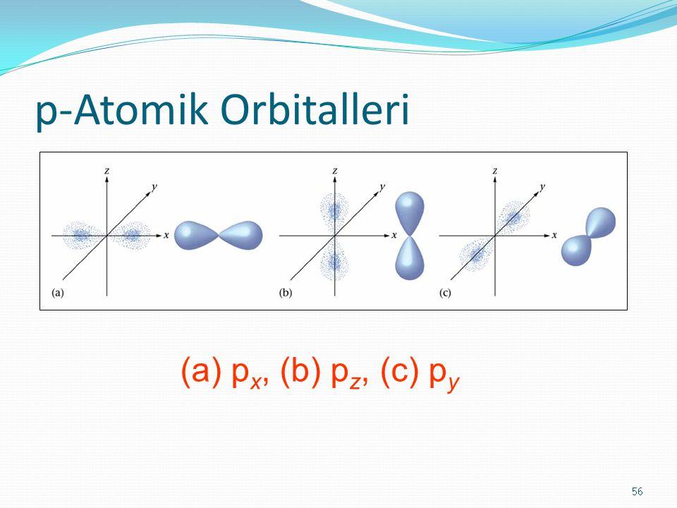 p-Atomik Orbitalleri 56 (a) p x, (b) p z, (c) p y