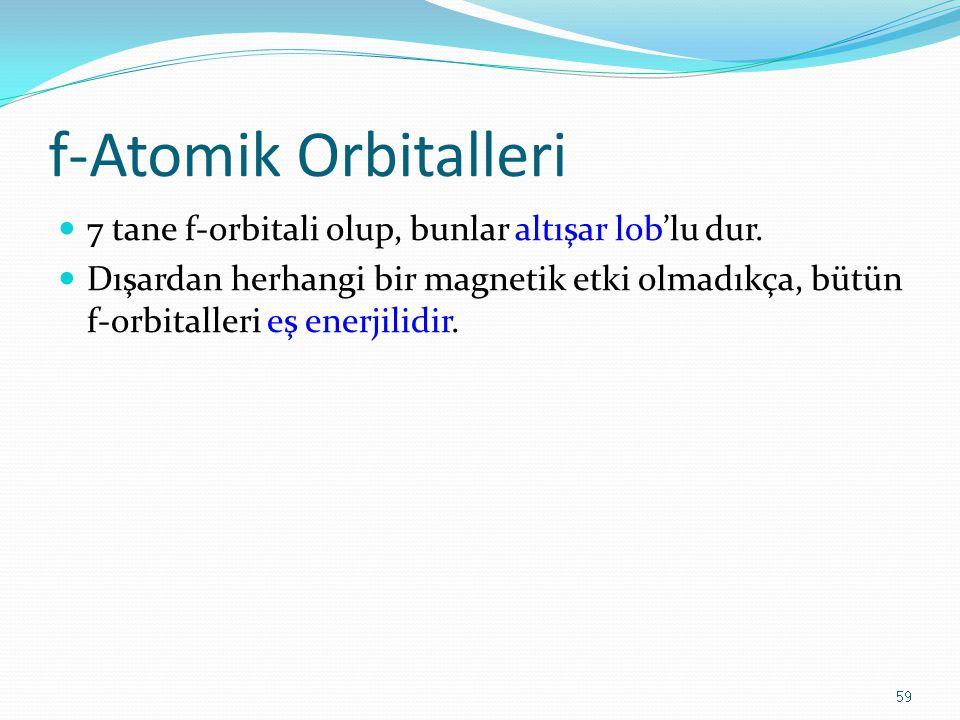 f-Atomik Orbitalleri 7 tane f-orbitali olup, bunlar altışar lob'lu dur. Dışardan herhangi bir magnetik etki olmadıkça, bütün f-orbitalleri eş enerjili