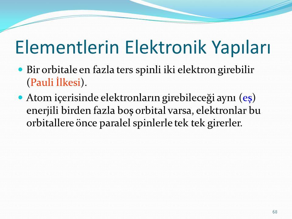 Elementlerin Elektronik Yapıları Bir orbitale en fazla ters spinli iki elektron girebilir (Pauli İlkesi). Atom içerisinde elektronların girebileceği a