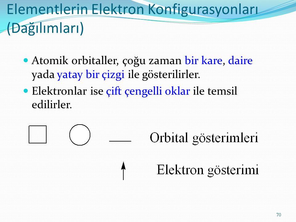 Elementlerin Elektron Konfigurasyonları (Dağılımları) Atomik orbitaller, çoğu zaman bir kare, daire yada yatay bir çizgi ile gösterilirler. Elektronla