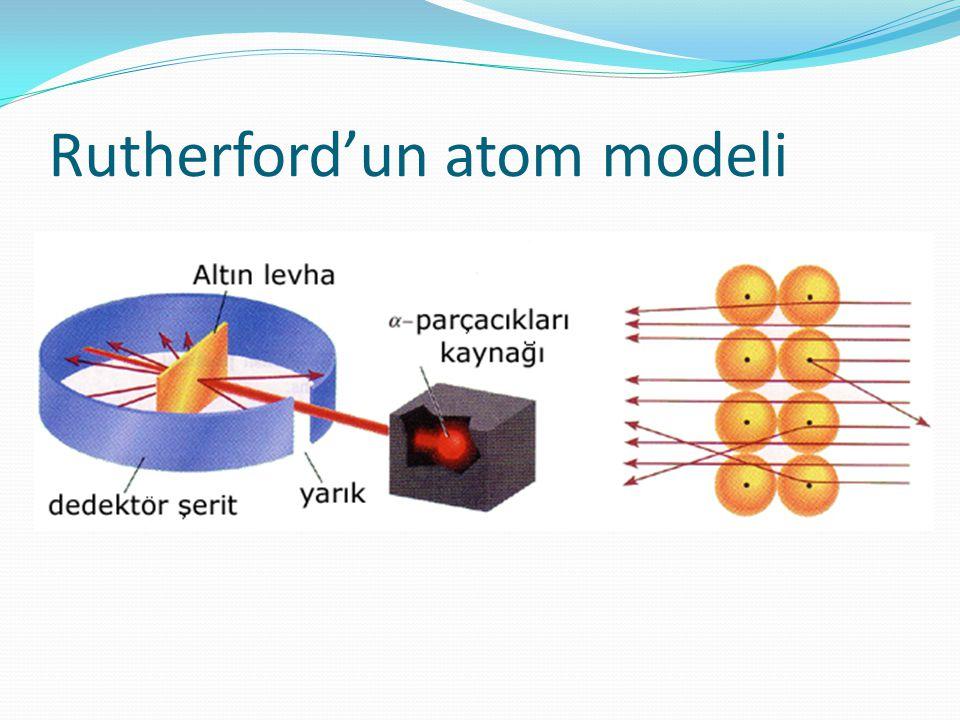 Rutherford'un atom modeli
