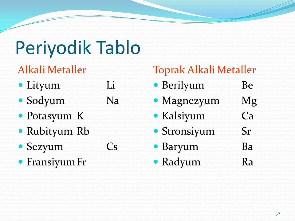 Periyodik Tablo Alkali Metaller LityumLi SodyumNa PotasyumK RubityumRb SezyumCs FransiyumFr Toprak Alkali Metaller BerilyumBe MagnezyumMg KalsiyumCa StronsiyumSr BaryumBa RadyumRa 87