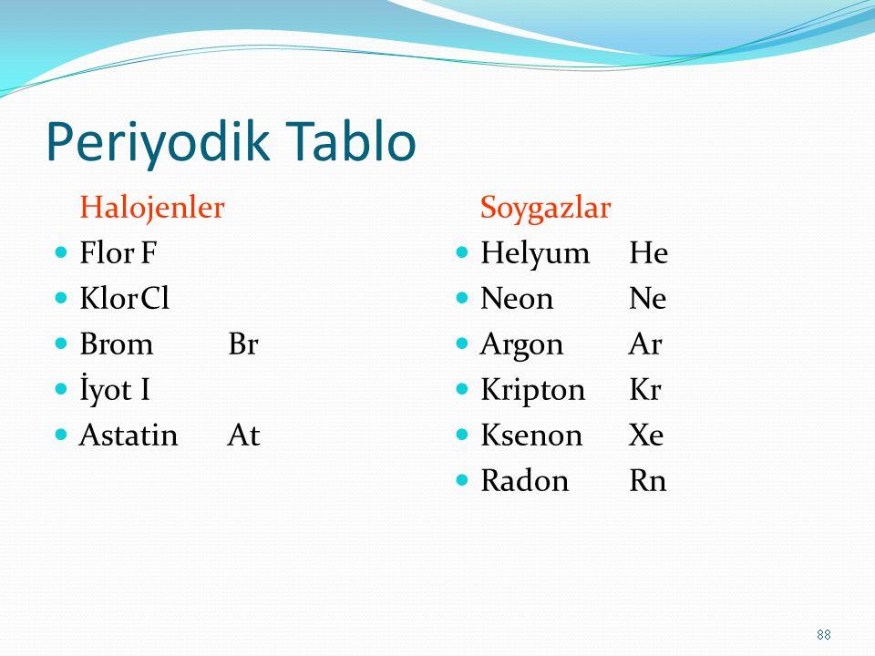 Periyodik Tablo Halojenler FlorF KlorCl BromBr İyotI AstatinAt Soygazlar Helyum He NeonNe ArgonAr KriptonKr KsenonXe RadonRn 88