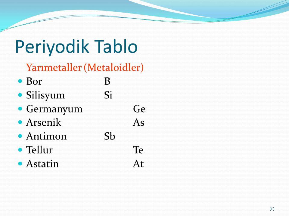Periyodik Tablo Yarımetaller (Metaloidler) BorB SilisyumSi GermanyumGe ArsenikAs AntimonSb TellurTe AstatinAt 93