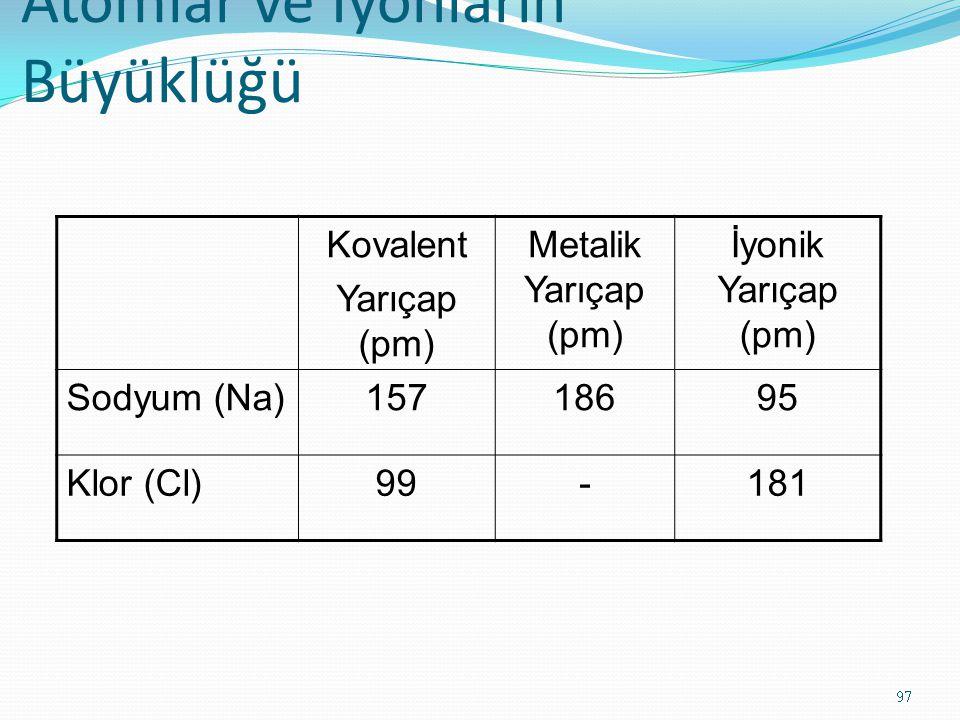 Atomlar ve İyonların Büyüklüğü Kovalent Yarıçap (pm) Metalik Yarıçap (pm) İyonik Yarıçap (pm) Sodyum (Na)15718695 Klor (Cl)99-181 97