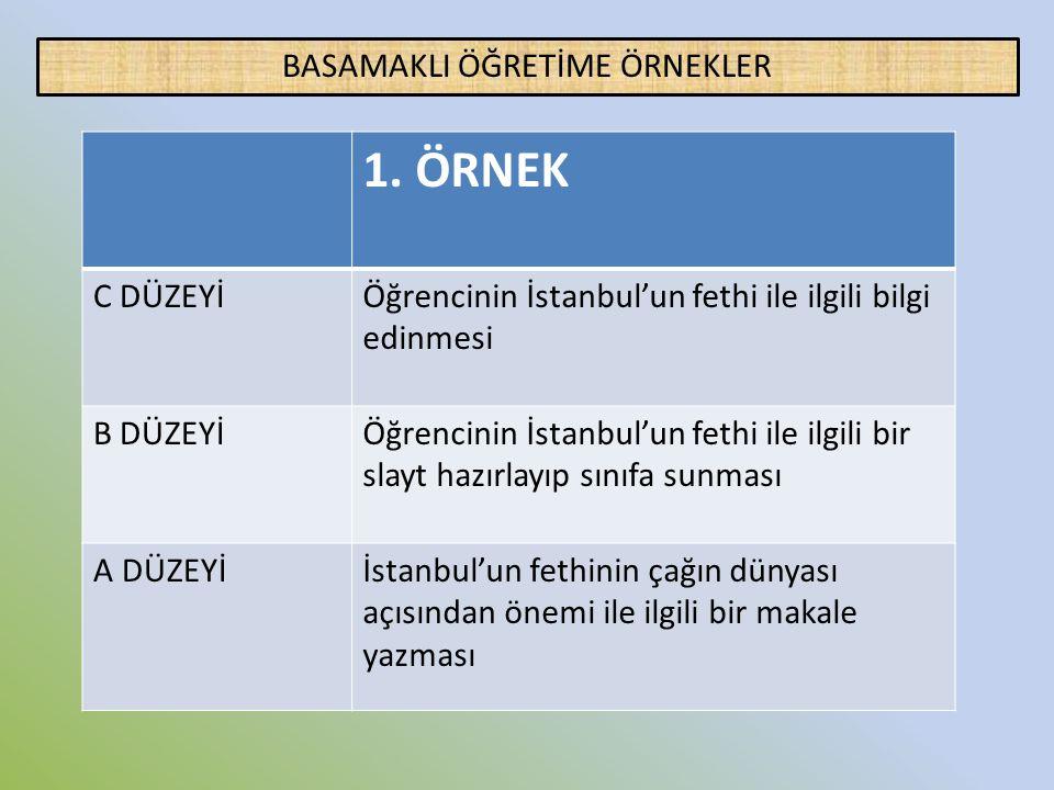 1. ÖRNEK C DÜZEYİÖğrencinin İstanbul'un fethi ile ilgili bilgi edinmesi B DÜZEYİÖğrencinin İstanbul'un fethi ile ilgili bir slayt hazırlayıp sınıfa su