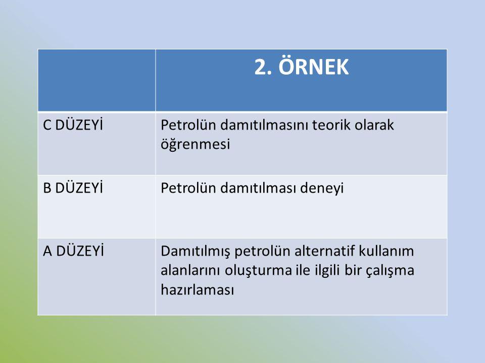 2. ÖRNEK C DÜZEYİPetrolün damıtılmasını teorik olarak öğrenmesi B DÜZEYİPetrolün damıtılması deneyi A DÜZEYİDamıtılmış petrolün alternatif kullanım al
