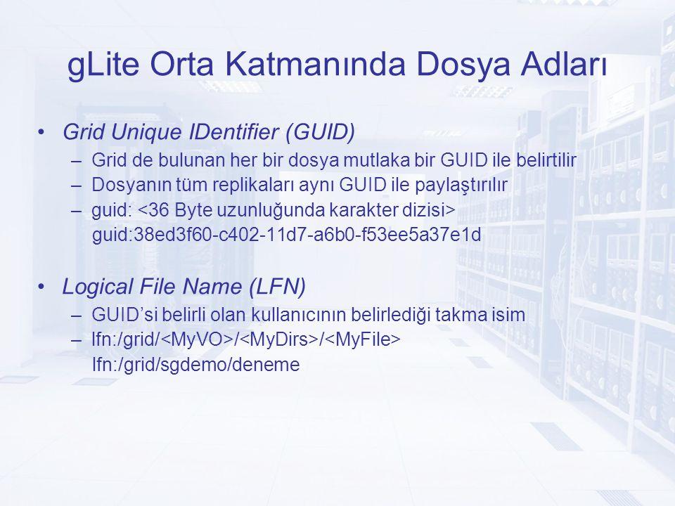 gLite Orta Katmanında Dosya Adları Grid Unique IDentifier (GUID) –Grid de bulunan her bir dosya mutlaka bir GUID ile belirtilir –Dosyanın tüm replikaları aynı GUID ile paylaştırılır –guid: guid:38ed3f60-c402-11d7-a6b0-f53ee5a37e1d Logical File Name (LFN) –GUID'si belirli olan kullanıcının belirlediği takma isim –lfn:/grid/ / / lfn:/grid/sgdemo/deneme