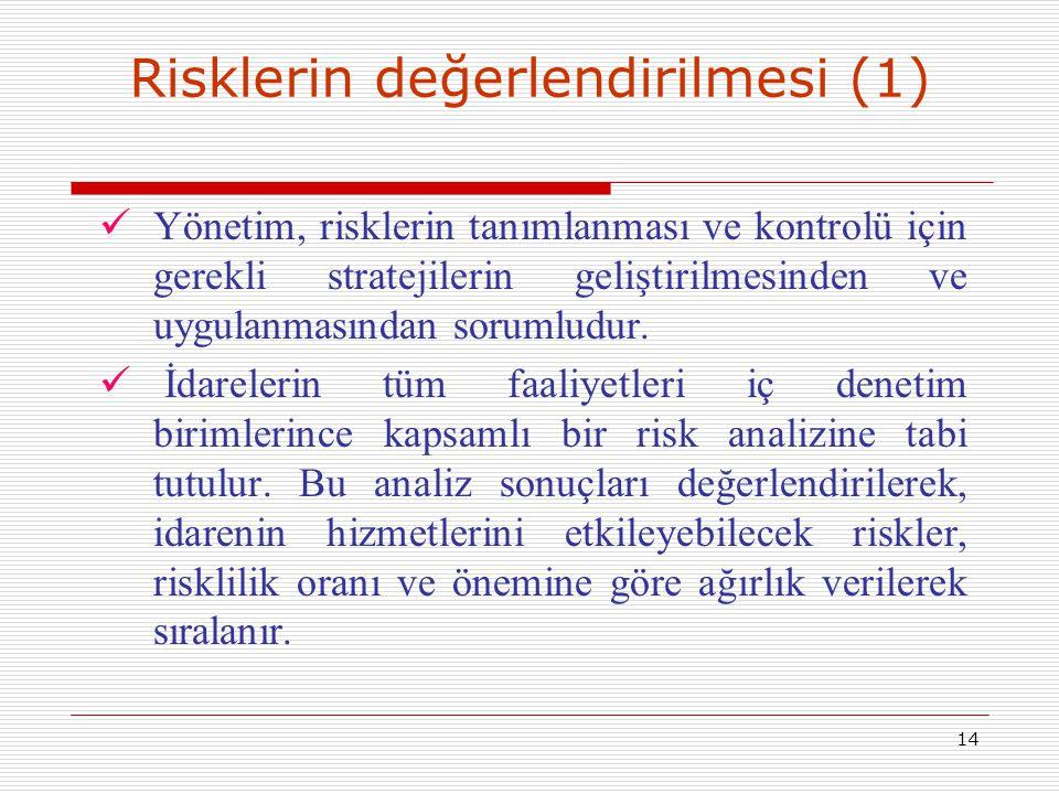 14 Risklerin değerlendirilmesi (1) Yönetim, risklerin tanımlanması ve kontrolü için gerekli stratejilerin geliştirilmesinden ve uygulanmasından soruml