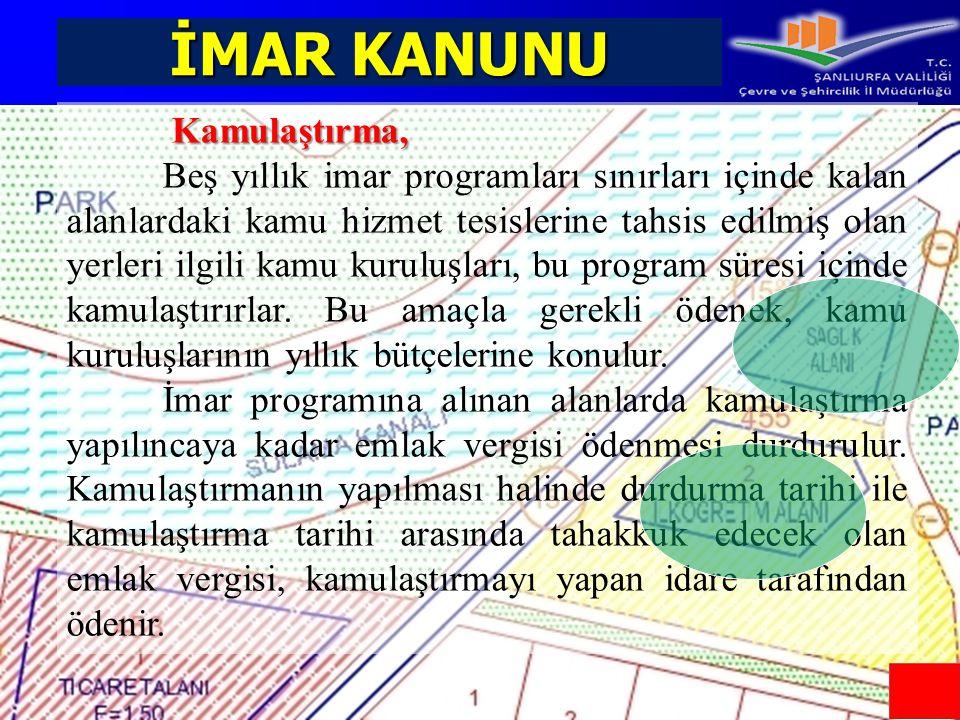 İMAR KANUNU Kamulaştırma, Kamulaştırma, Beş yıllık imar programları sınırları içinde kalan alanlardaki kamu hizmet tesislerine tahsis edilmiş olan yer