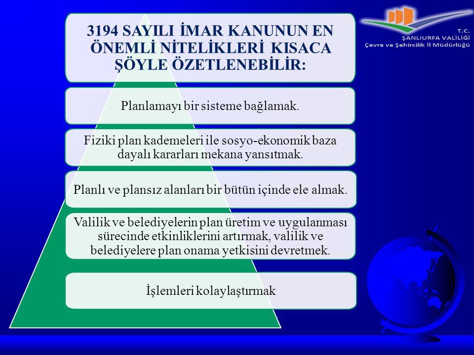 SABRINIZDAN DOLAYI TEŞEKKÜR EDERİM Mirza KARAKEÇİLİ Şube Müdürü MAYIS 2012