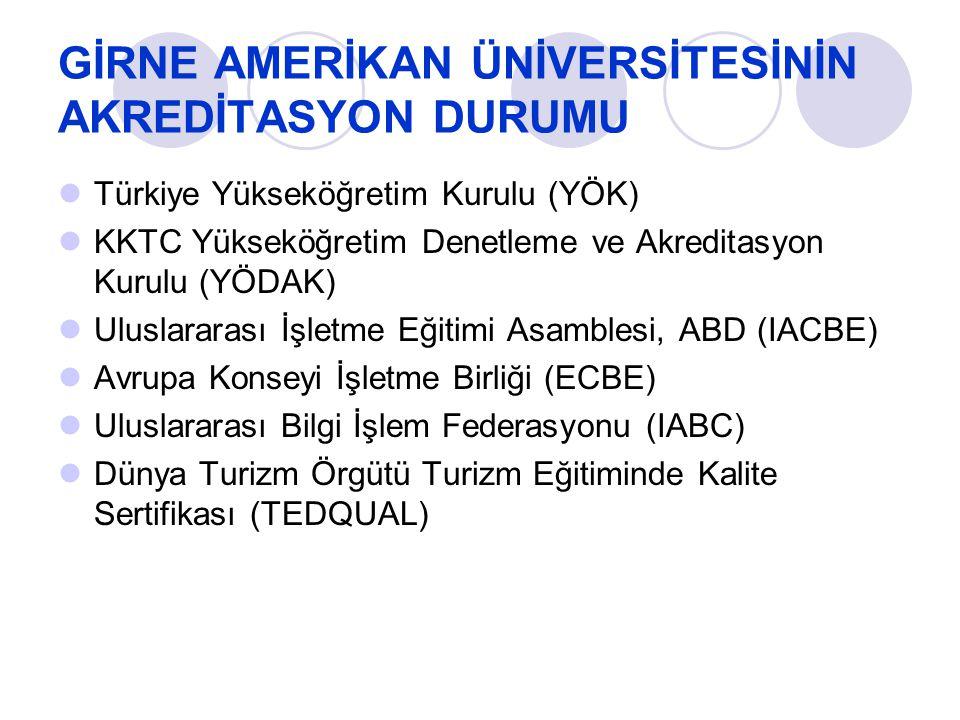 GİRNE AMERİKAN ÜNİVERSİTESİNİN AKREDİTASYON DURUMU Üyelikler: Uluslararası Üniversiteler Birliği (IAU) İslam Dünyası Üniversiteler Federasyonu (FUIW) Avrupa Konseyi İşletme Birliği (ECBE) Avrupa İşletme Federasyonu (EFMD) İşletme Eğitimi ve Programları Asamblesi, ABD (ACBSP) Uluslararası Meslek Yüksek Okulu ve Eğitimi Birliği (IVETA) Avrupa Okullar Birliği Daimi Üyesi (ECIS) Erasmus Öğrenci Ağı (ESN) Eurhodip – Avrupa'daki Lider Otelcilik Okulları Birliği Uluslararası İşletme Eğitimi Federasyonu Üyesi (IFBE) Archie-Europe, Avrupa Mimarlık Öğrencileri Birliği Uluslararası Ödül Birliği üyesidir (IAA) Avrupa Uluslararası Eğitim Birliği (EAIE)