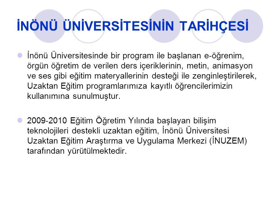 İNÖNÜ ÜNİVERSİTESİNİN UZAKTAN EĞİTİM KADEMELERİ Sağlık Eğitim Enstitüsü(İNUZEM) İlahiyat Fakültesi Programı (İLİTAM)