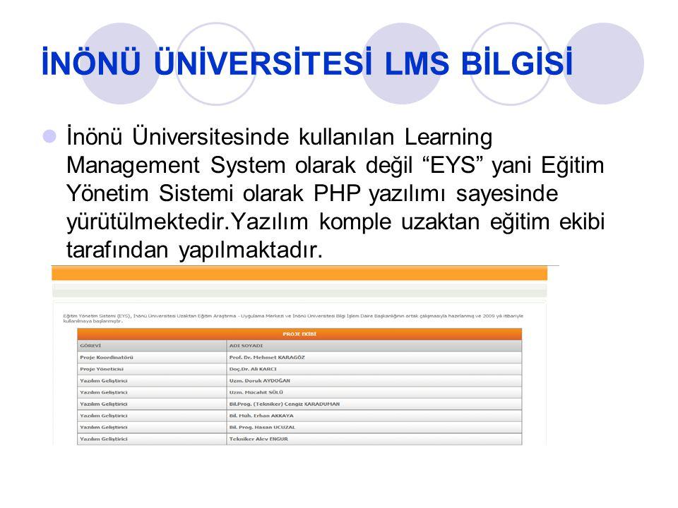 """İNÖNÜ ÜNİVERSİTESİ LMS BİLGİSİ İnönü Üniversitesinde kullanılan Learning Management System olarak değil """"EYS"""" yani Eğitim Yönetim Sistemi olarak PHP y"""