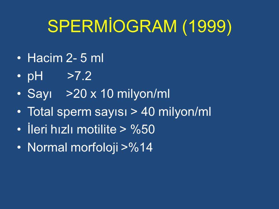 SPERMİOGRAM (1999) Hacim 2- 5 ml pH >7.2 Sayı >20 x 10 milyon/ml Total sperm sayısı > 40 milyon/ml İleri hızlı motilite > %50 Normal morfoloji >%14