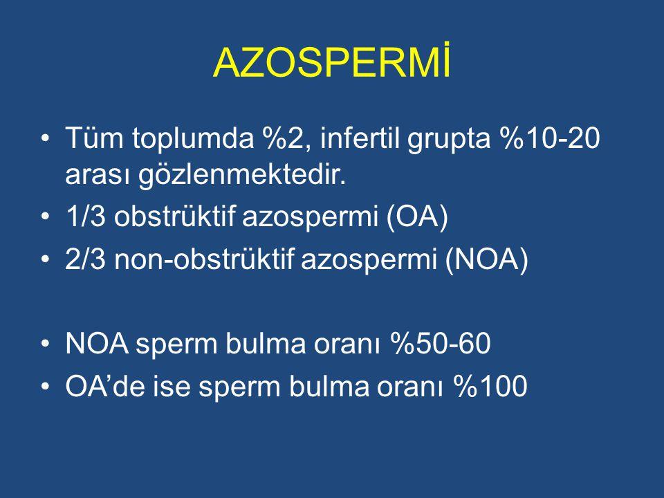 AZOSPERMİ Tüm toplumda %2, infertil grupta %10-20 arası gözlenmektedir. 1/3 obstrüktif azospermi (OA) 2/3 non-obstrüktif azospermi (NOA) NOA sperm bul