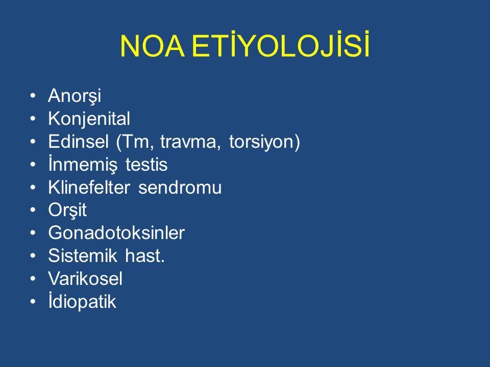 NOA ETİYOLOJİSİ Anorşi Konjenital Edinsel (Tm, travma, torsiyon) İnmemiş testis Klinefelter sendromu Orşit Gonadotoksinler Sistemik hast. Varikosel İd