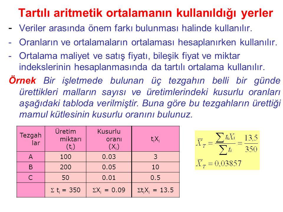 Tartılı aritmetik ortalamanın kullanıldığı yerler Tezgah lar Üretim miktarı (t i ) Kusurlu oranı (X i ) tiXitiXi A1000.033 B2000.0510 C500.010.5  t i = 350X i = 0.09t i X i = 13.5 - Veriler arasında önem farkı bulunması halinde kullanılır.