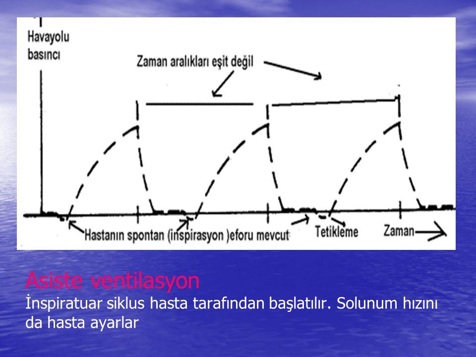 Asiste ventilasyon İnspiratuar siklus hasta tarafından başlatılır. Solunum hızını da hasta ayarlar