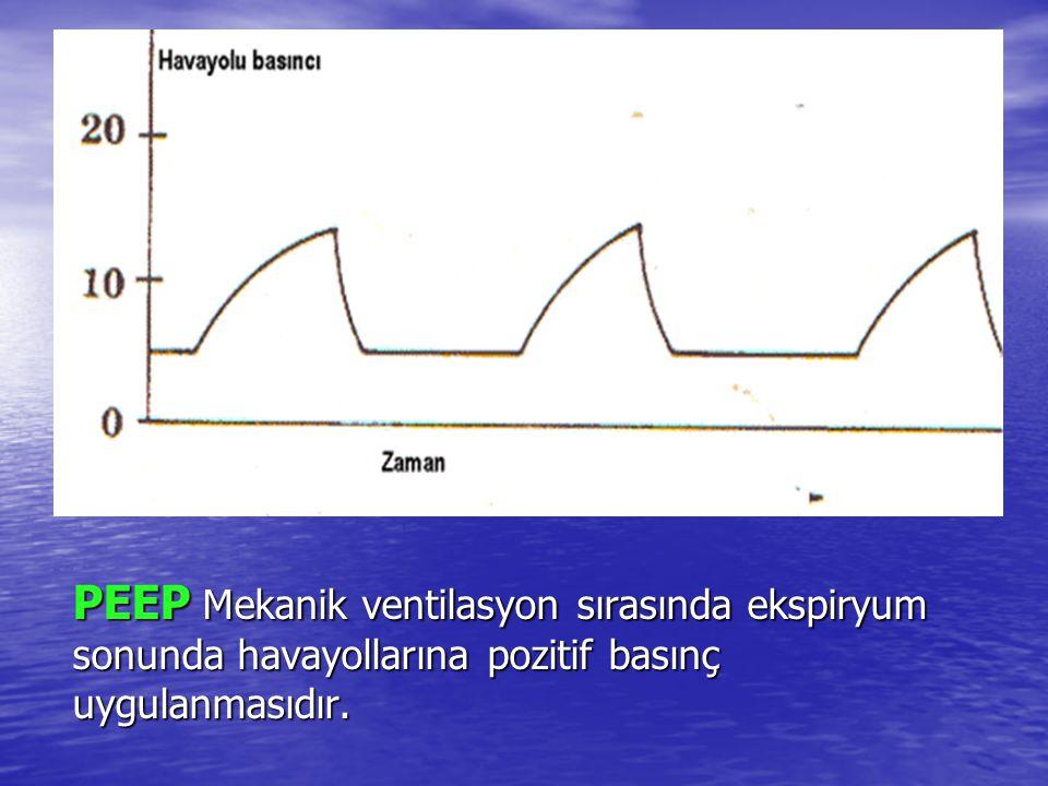 PEEP Mekanik ventilasyon sırasında ekspiryum sonunda havayollarına pozitif basınç uygulanmasıdır.