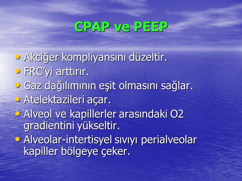 CPAP ve PEEP Akciğer kompliyansını düzeltir. Akciğer kompliyansını düzeltir. FRC'yi arttırır. FRC'yi arttırır. Gaz dağılımının eşit olmasını sağlar. G