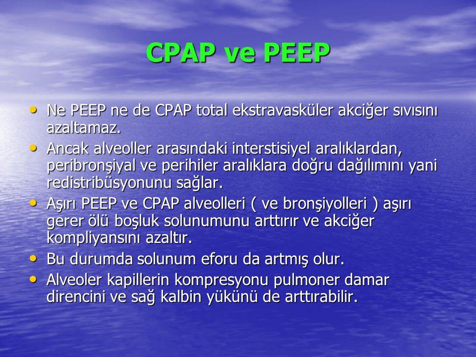 CPAP ve PEEP Ne PEEP ne de CPAP total ekstravasküler akciğer sıvısını azaltamaz. Ne PEEP ne de CPAP total ekstravasküler akciğer sıvısını azaltamaz. A