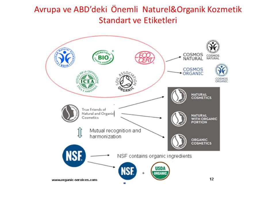 Ekolojik Kozmetik Sertifikalarına Örnekler:
