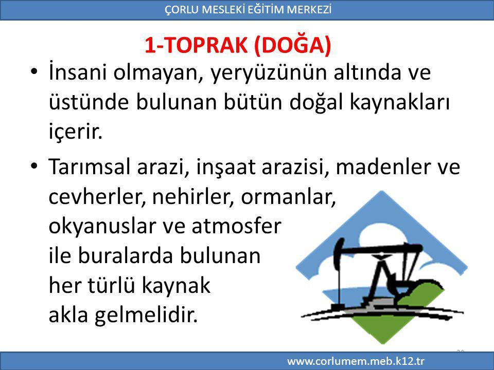 20 1-TOPRAK (DOĞA) İnsani olmayan, yeryüzünün altında ve üstünde bulunan bütün doğal kaynakları içerir. Tarımsal arazi, inşaat arazisi, madenler ve ce