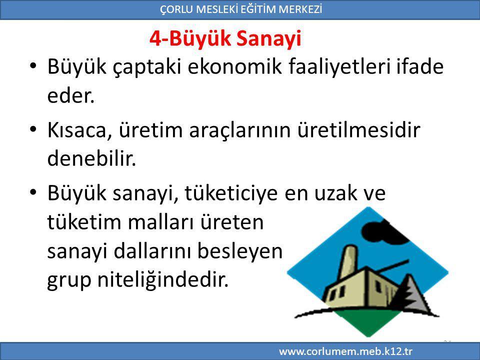 34 4-Büyük Sanayi Büyük çaptaki ekonomik faaliyetleri ifade eder. Kısaca, üretim araçlarının üretilmesidir denebilir. Büyük sanayi, tüketiciye en uzak
