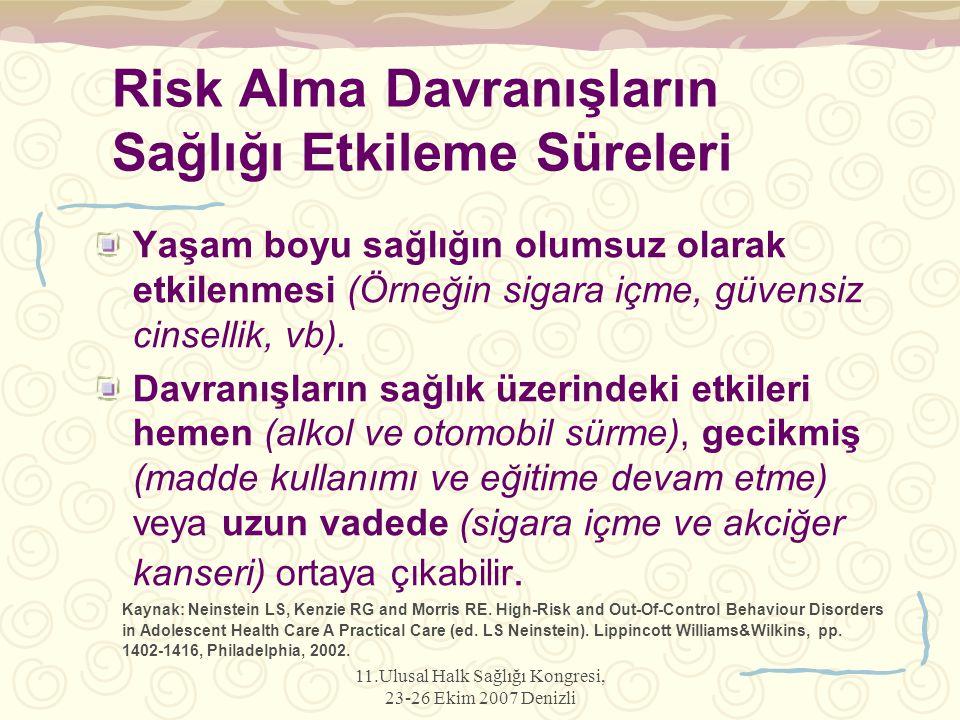 11.Ulusal Halk Sağlığı Kongresi, 23-26 Ekim 2007 Denizli Risk Alma Davranışların Sağlığı Etkileme Süreleri Yaşam boyu sağlığın olumsuz olarak etkilenmesi (Örneğin sigara içme, güvensiz cinsellik, vb).