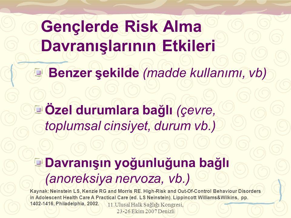 11.Ulusal Halk Sağlığı Kongresi, 23-26 Ekim 2007 Denizli Gençlerde Risk Alma Davranışlarının Etkileri Benzer şekilde (madde kullanımı, vb) Özel duruml