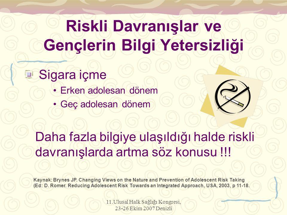 11.Ulusal Halk Sağlığı Kongresi, 23-26 Ekim 2007 Denizli Riskli Davranışlar ve Gençlerin Bilgi Yetersizliği Sigara içme Erken adolesan dönem Geç adole