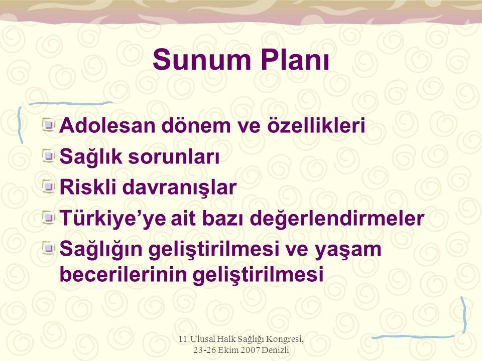 11.Ulusal Halk Sağlığı Kongresi, 23-26 Ekim 2007 Denizli Sunum Planı Adolesan dönem ve özellikleri Sağlık sorunları Riskli davranışlar Türkiye'ye ait bazı değerlendirmeler Sağlığın geliştirilmesi ve yaşam becerilerinin geliştirilmesi