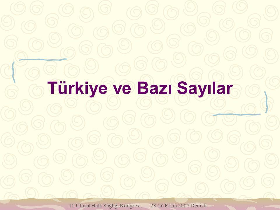 11.Ulusal Halk Sağlığı Kongresi, 23-26 Ekim 2007 Denizli Türkiye ve Bazı Sayılar