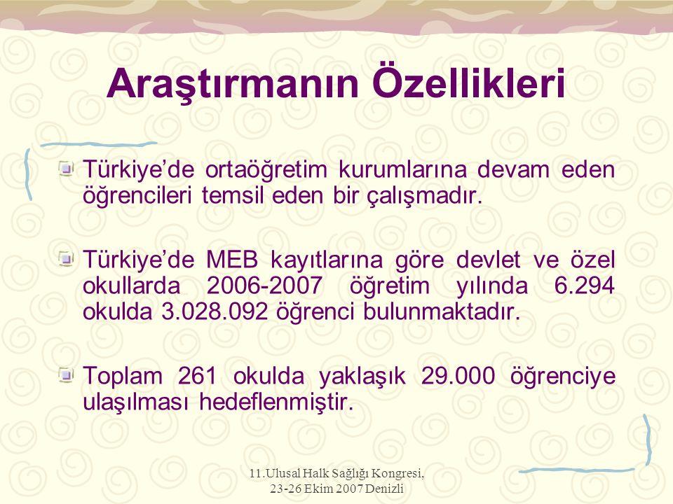 11.Ulusal Halk Sağlığı Kongresi, 23-26 Ekim 2007 Denizli Araştırmanın Özellikleri Türkiye'de ortaöğretim kurumlarına devam eden öğrencileri temsil eden bir çalışmadır.