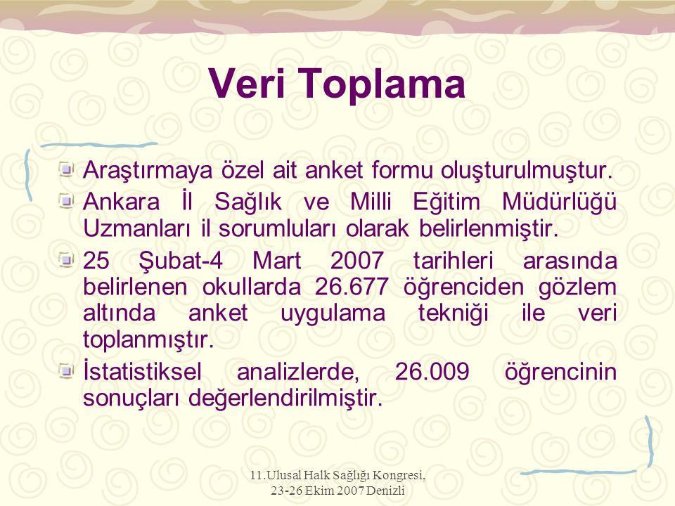 11.Ulusal Halk Sağlığı Kongresi, 23-26 Ekim 2007 Denizli Veri Toplama Araştırmaya özel ait anket formu oluşturulmuştur. Ankara İl Sağlık ve Milli Eğit