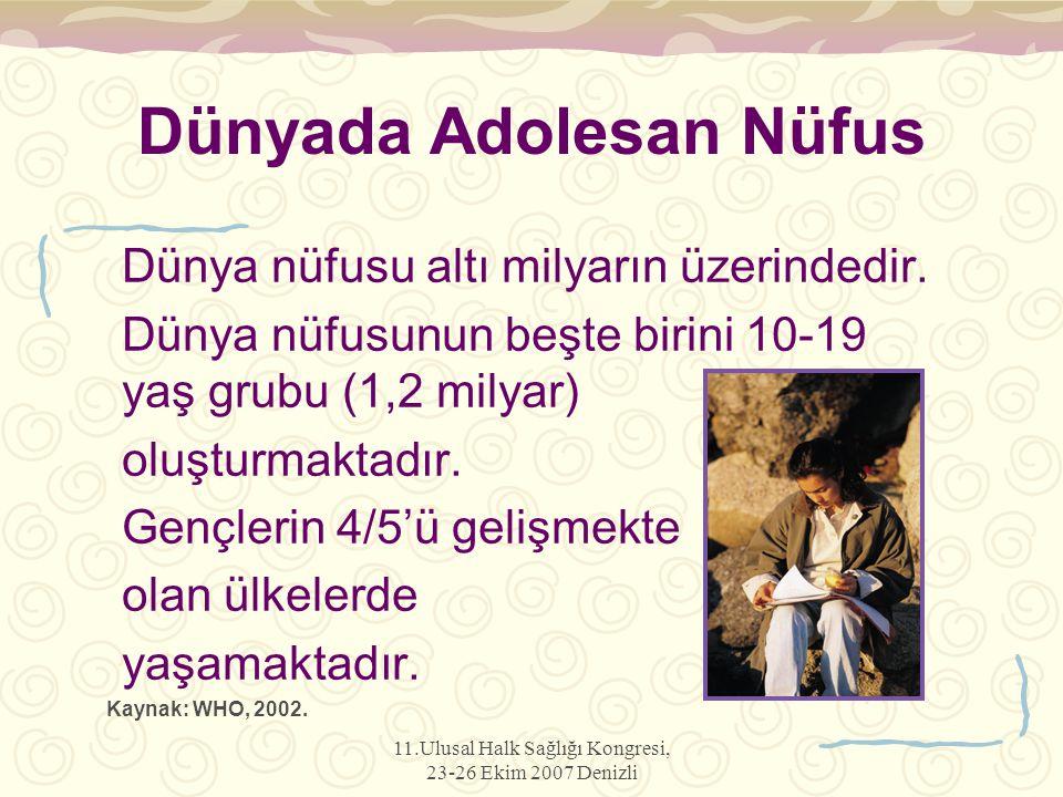 11.Ulusal Halk Sağlığı Kongresi, 23-26 Ekim 2007 Denizli Dünyada Adolesan Nüfus Dünya nüfusu altı milyarın üzerindedir. Dünya nüfusunun beşte birini 1