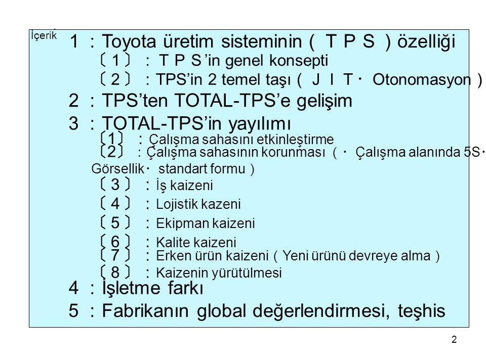 2 目次 1: Toyota üretim sisteminin (TPS) özelliği 〔 2 〕 : Çalışma sahasının korunması (・ Çalışma alanında 5S ・ Görsellik ・ standart formu ) 〔2〕: TPS'in