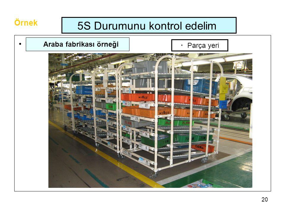 20 Araba fabrikası örneği ・ 5S Durumunu kontrol edelim ・ Parça yeri Örnek