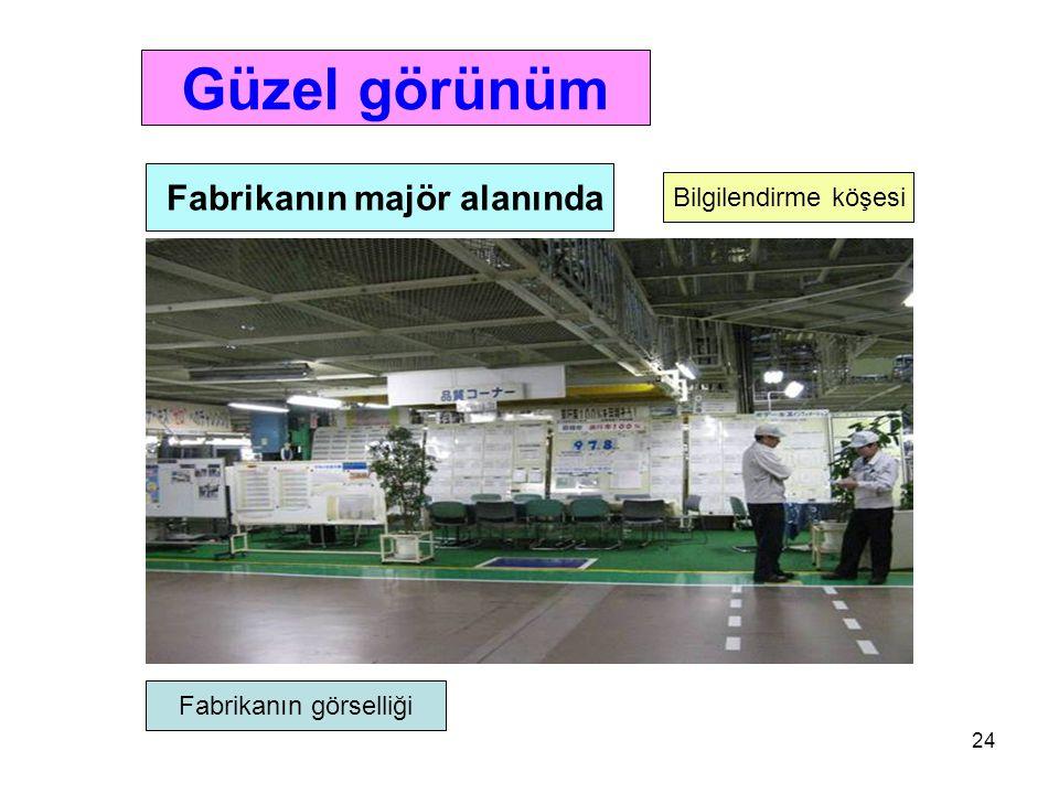 24 Güzel görünüm Fabrikanın majör alanında Fabrikanın görselliği Bilgilendirme köşesi