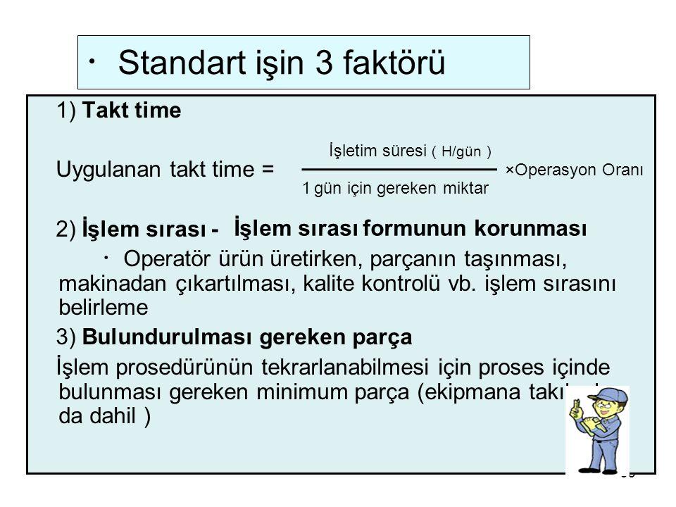 33 ・ Standart işin 3 faktörü 1) Takt time Uygulanan takt time = 2) İşlem sırası - ・ Operatör ürün üretirken, parçanın taşınması, makinadan çıkartılması, kalite kontrolü vb.