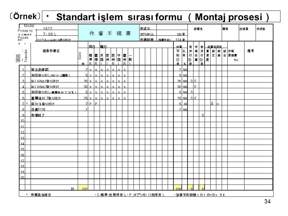 34 ・ Standart işlem sırası formu ( Montaj prosesi ) 〔 Örnek 〕 Süre Model Proses no Proses adı Transferİşlem adımı