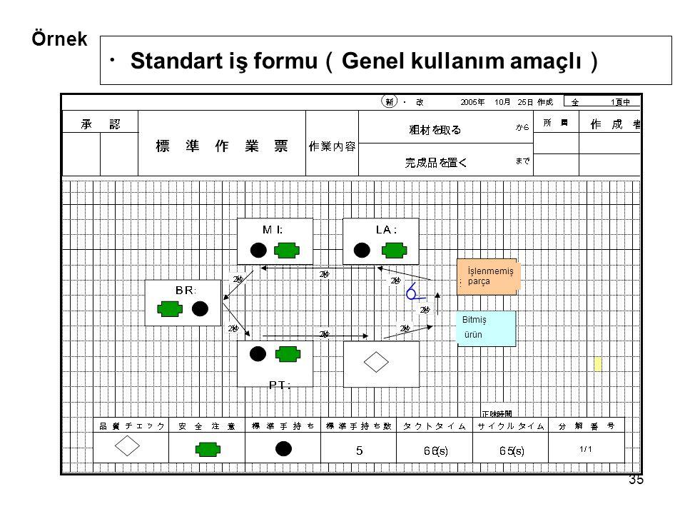 35 ・ Standart iş formu ( Genel kullanım amaçlı ) Örnek İşlenmemiş parça Bitmiş ürün