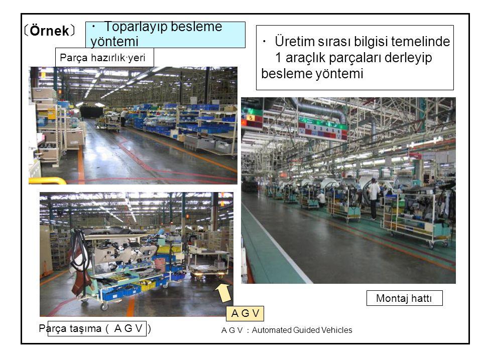 ・ Toparlayıp besleme yöntemi ・ Montaj hattı Parça hazırlık yeri Parça taşıma (AGV) AGV AGV: Automated Guided Vehicles ・ Üretim sırası bilgisi temelind