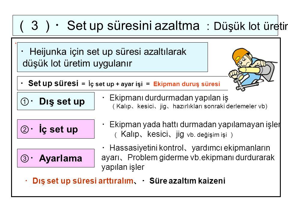 ・ ②・ İç set up ③・ Ayarlama ・ Ekipmanı durdurmadan yapılan iş ( Kalıp 、 kesici 、 jig 、 hazırlıkları sonraki derlemeler vb) ・ Ekipman yada hattı durmada
