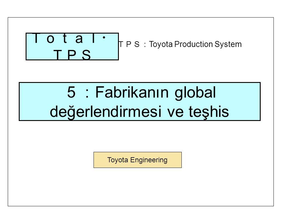 Total・ TPS 5: Fabrikanın global değerlendirmesi ve teşhis TPS: Toyota Production System Toyota Engineering