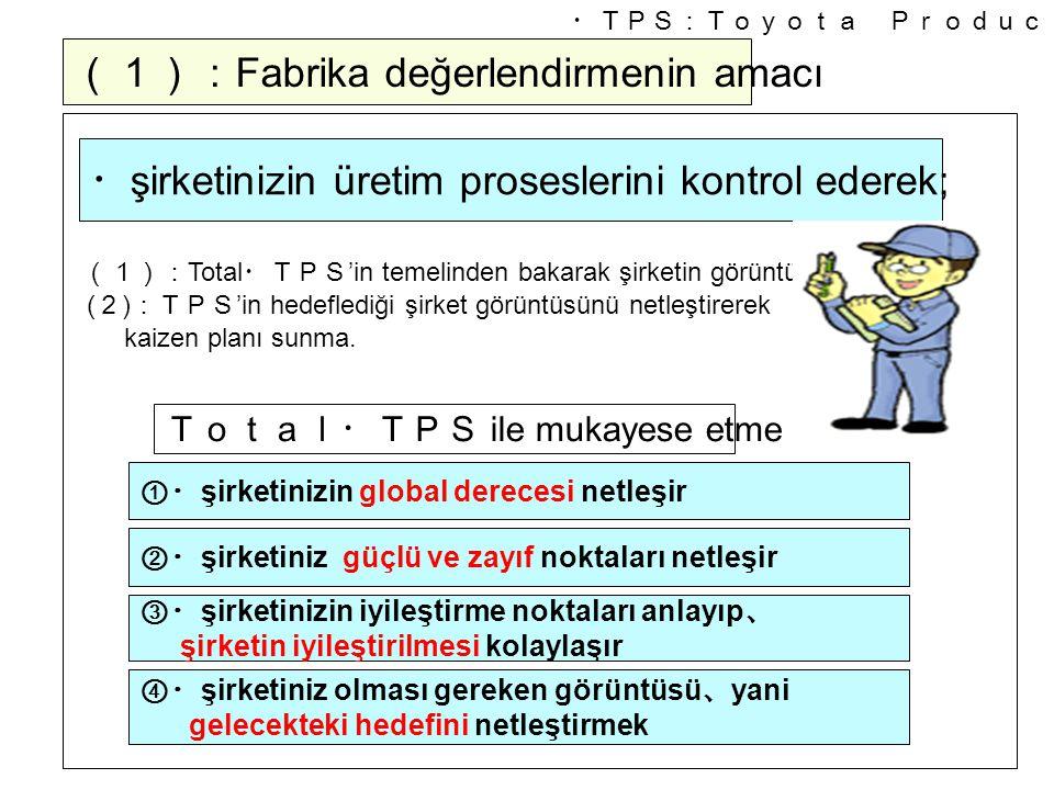 (1): Fabrika değerlendirmenin amacı (1): Total ・TPS 'in temelinden bakarak şirketin görüntüsü ( 2 ) :TPS 'in hedeflediği şirket görüntüsünü netleştirerek kaizen planı sunma.