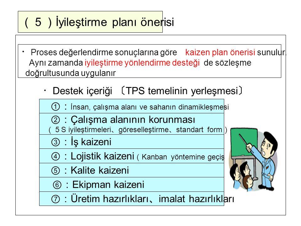 ・ Proses değerlendirme sonuçlarına göre kaizen plan önerisi sunulur.